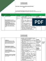 proiectarea unitatilor tematice