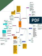 MARKETING Module 1.pdf
