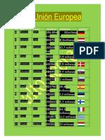 la union europea cinthia