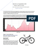 La Ruta_race Report