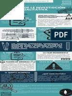 Infografía Historia de la Investigación Cualitativa_alex.pdf