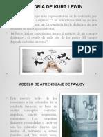 TEORIA DE KURT LEWIN.pptx