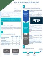 lessentiel_de_la_lfr_2020_.pdf