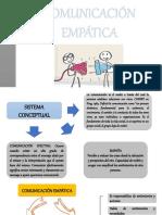 COMUNICACION EMPATICA.pptx