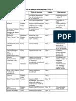 Vacunas COVID 19 (2)