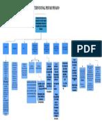 Mapa conceptual-convertido