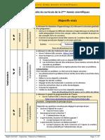 planning-curricula-2-a-sciencesmajfin.pdf