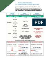 PRESENT SIMPLE NEGATIVE E INTERROGATIVE (1).docx