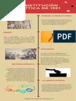 INFOGRAFÍA SOBRE LA CONSTITUCIÓN.pdf