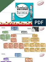 Sesion 01_lineaminetos y Fundamentos Del Currículo
