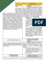 G02 FNG--FACTORES GLOBALIZACION