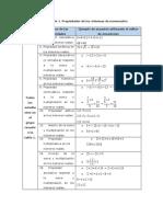 Sistemas-de-Numeracion23.docx