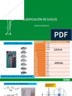 3.1. CLASIFICACIÓN DE SUELOS (Cohesivo).pdf