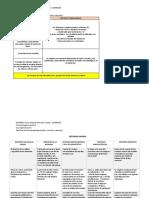 Cuadro comparativo- METODOS TRADICIONALES - RAPIDOS