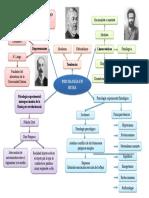 345425986-Mapa-Mental-historia-de-la-psicologia.docx