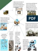 INFOGRAMA ORIGEN Y EVOLUCION DE LA LOGISTICA