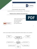 Mapa Conceptual del MPS.pdf