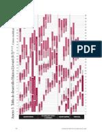 Tabla de Desarrollo Haizea-Llevant