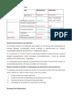 Tabela 1. Micotoxinas