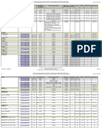 102325771_IO-Device_PROFINET_functions_TIAPortal_en