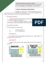 CHAPITRE-IV-classification-periodique-des-ele