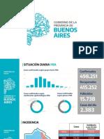 Los datos del coronavirus en Buenos Aires