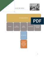 Formas de aparicion del delito de acuerdo al derecho penal panameño