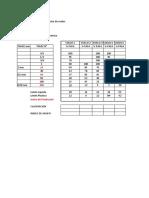 EJERCICIO CLASIFICACION DE SUELOS CLASE 13 OCTUBRE 2020