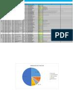 Acompanhamento Programação_PS2019_GERAL