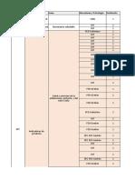 0108 Propuesta_indicadores_SS_04_08 (1)