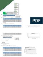 Viscosimetria_Dados tratados