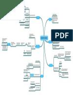 Mapa mental Corrosión.pdf