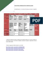 ACTIVIDAD FINAL MODELOS DE COMUNICACIÓN.2