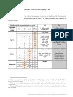 Guía tildes 2020-03-09