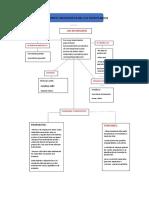 FUNCIONESY PROPOSITOS DE LOS INVENTA.docx