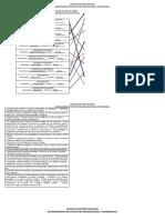 JUEGO FORMATO DEPENDENCIAS (1) (1).docx