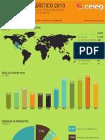 Estadísticas 2010 sitio del CEIEG