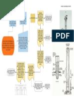 Diagrama de flujo METODO BALON DE CAUCHO (1)