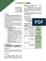 Caderno de Revisão de Direito Civil