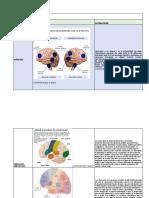 procesos psicofisiológicos, (1) FORO