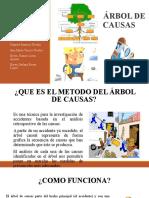 ARBOL DE CAUSAS. final