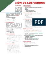 CLASIFICACION DEL VERBO JP