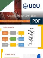 Absorción de fármacos.pdf