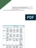 3 tarea de sesion de aprendizaje (1).docx