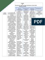 Tabla, literatura universal, 3 periodo, 11°..pdf