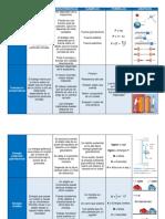 Conceptos Sara Cárdenas 10A.pdf