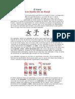 Posiciones de un Kanji