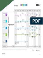 vmware-certification-tracks-diagram.pdf