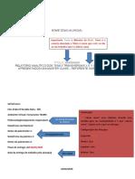 Modelo de Relatório Alunos_CPS_MASTER CLASS Explicativo