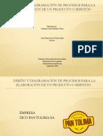 Actividad eje No 3 Fundamentos de produccion.pptx